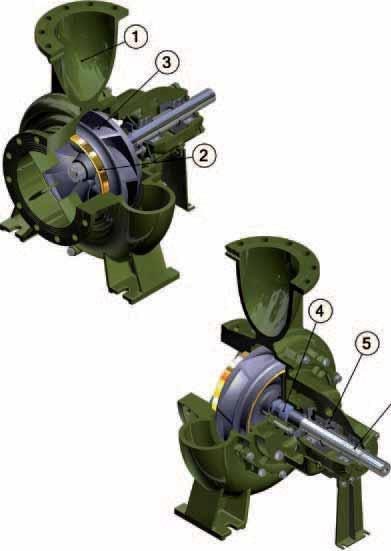 SAER NCB-Serie – Normpumpen in Lagerträgerbauweise
